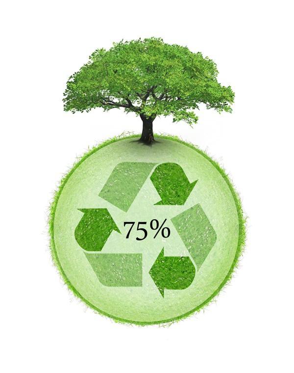 Le taux de recyclage de 75% d'emballage ménagers n'est plus pour 2012 mais 2015…