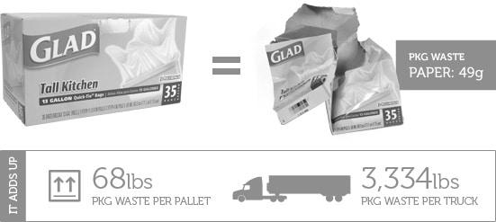 Les sacs poubelles Glad
