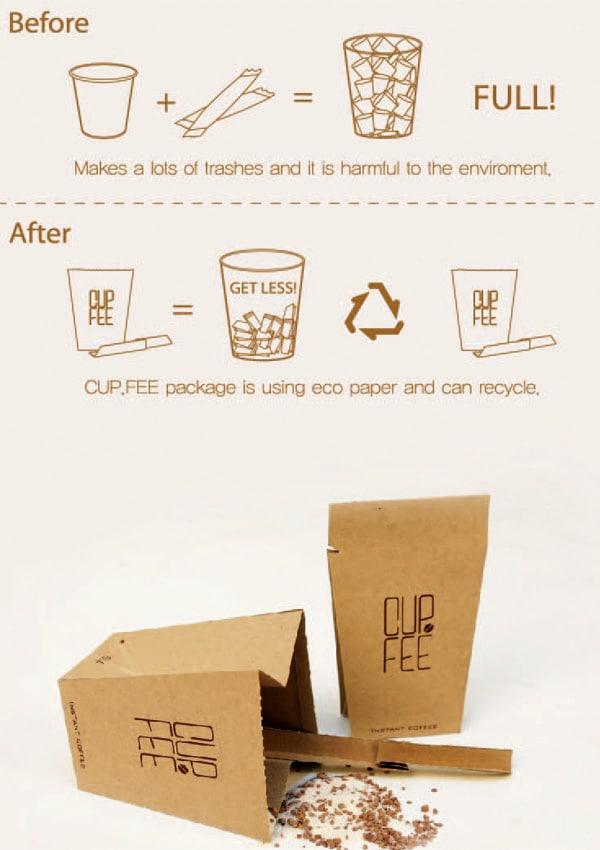 Cup Fee : Le gobelet à café durable