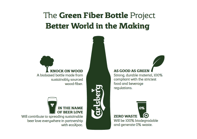 Carlsberg biodegradable bottle