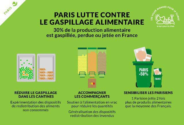 Doggy Bag à Paris : quand la Mairie de Paris n'opte pas pour le produit le plus écologique