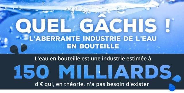 L'eau en bouteille : son industrie et son impact écologique.